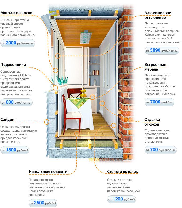 otdelka_balkona_pod_kluch