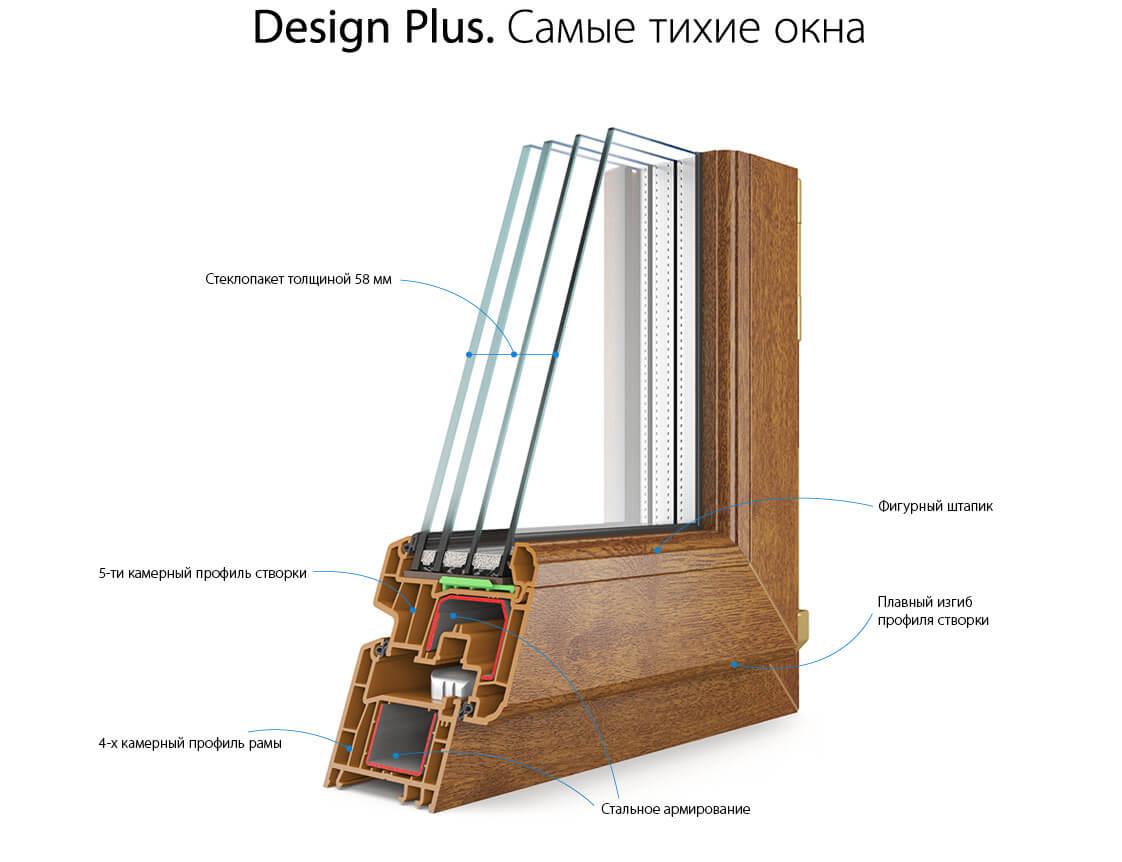 Окна с защитой от шума